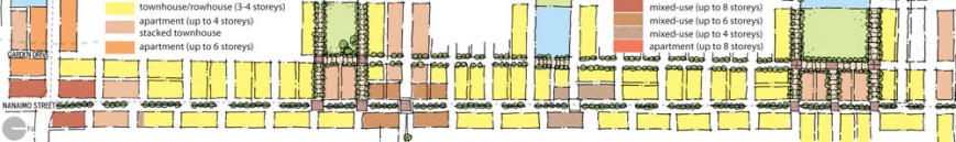 Nanaimo Street land use