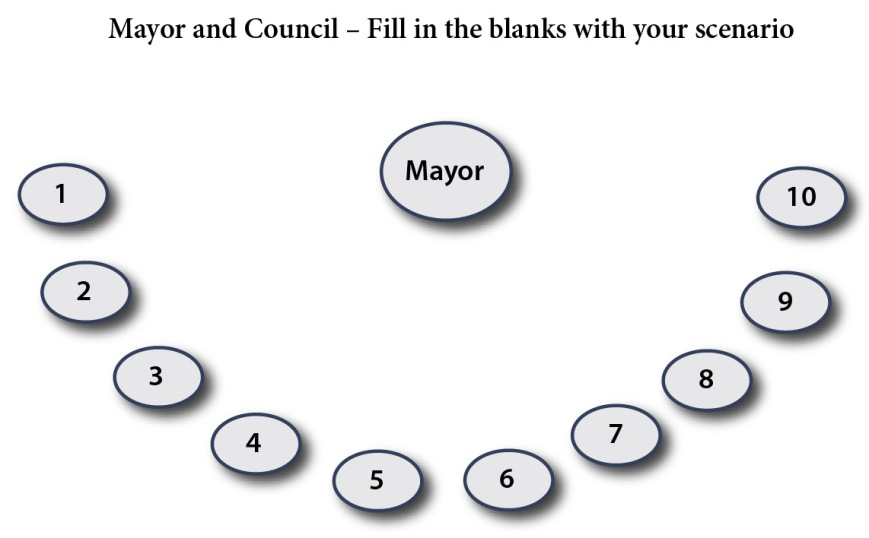 Election City Council seats_Blanks, concept graphic, CHW Sept 2014