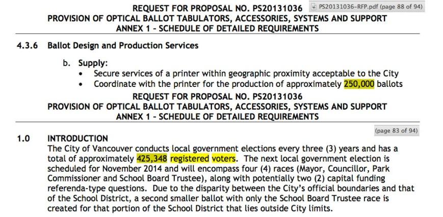 Contract_250000_ballots