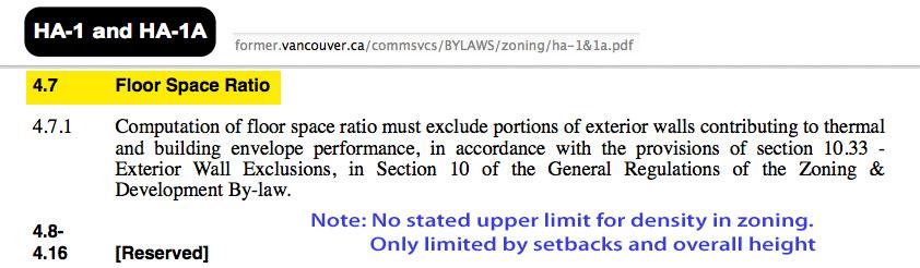 No FSR limit in HA-1A zoning