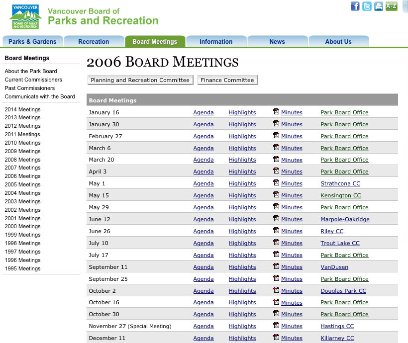 Park Board 2006 meeting venues