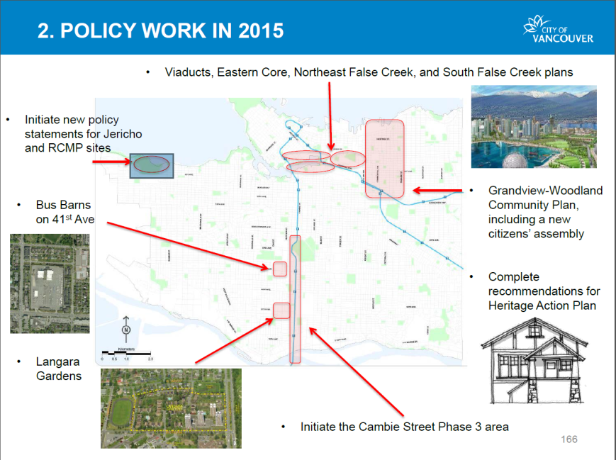 Major areas of policy work on planning in City of Vancouver. From chief planner presentation to City Council on 2015 Budget, 24-Feb-2015