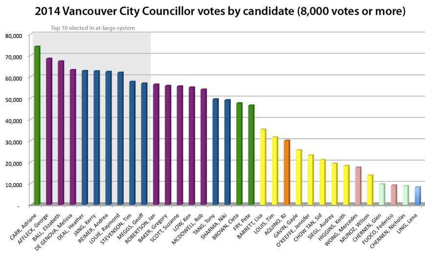 Council_Candidates_more_than_8k_2