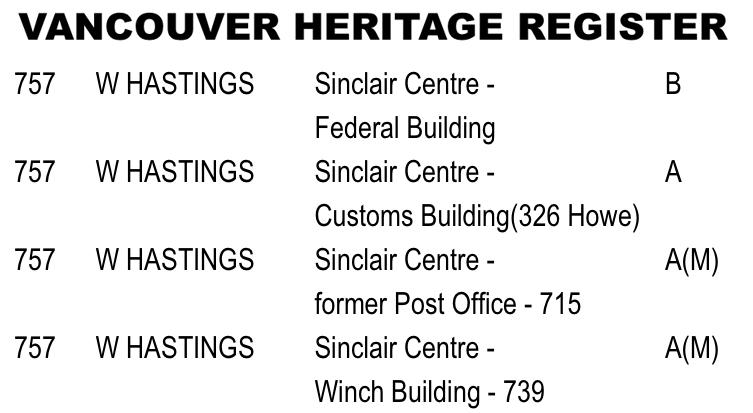 Heritage Register excerpt
