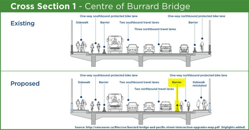 Burrard Bridge barrier