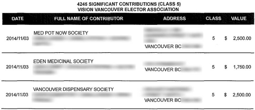 Vision Vancouver received donations from marijuana shops in 2014