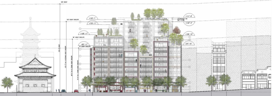 105 Keefer elevations for rezoning application