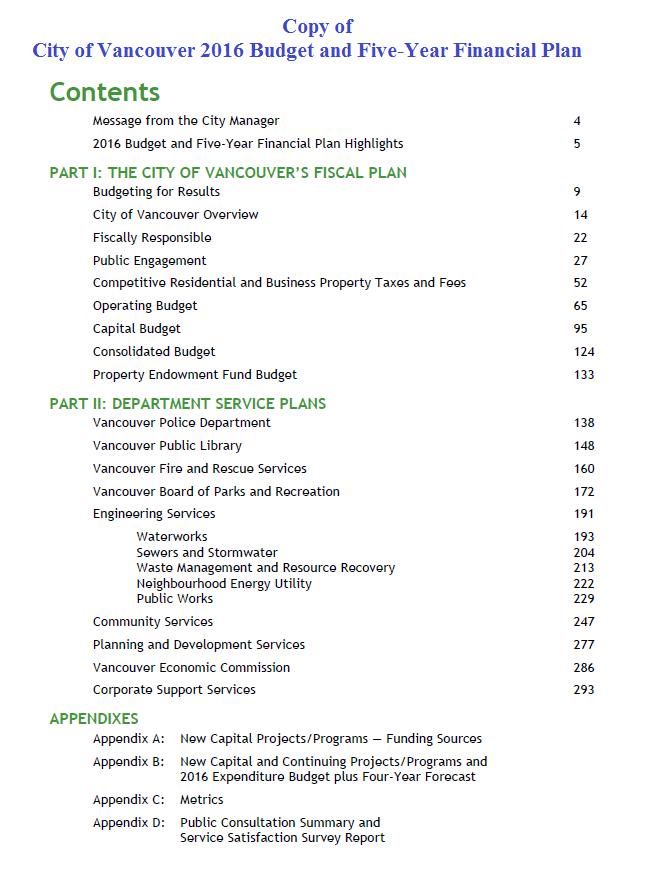CoV 2016 Budget CONTENTS list