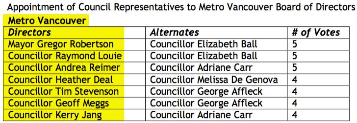 metro directors 2016