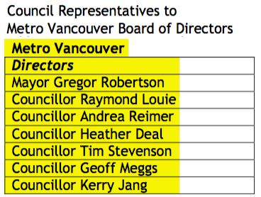 metro_directors_2016_Vision