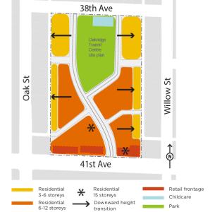 Oakridge Transit Centre plan (OTC)