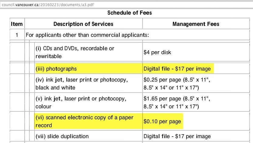 FOI_fees