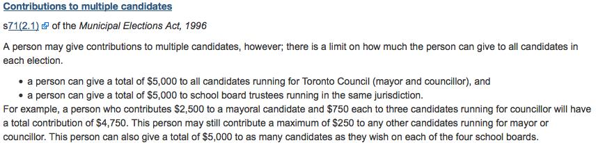 Toronto donation amount limits