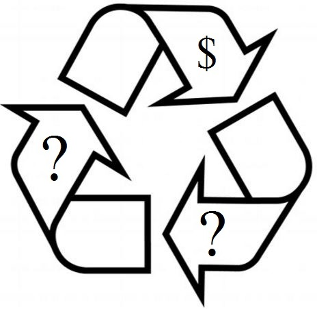 Recycling logo with 2 question marks