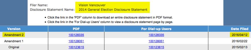 Vision 2014 disclosure