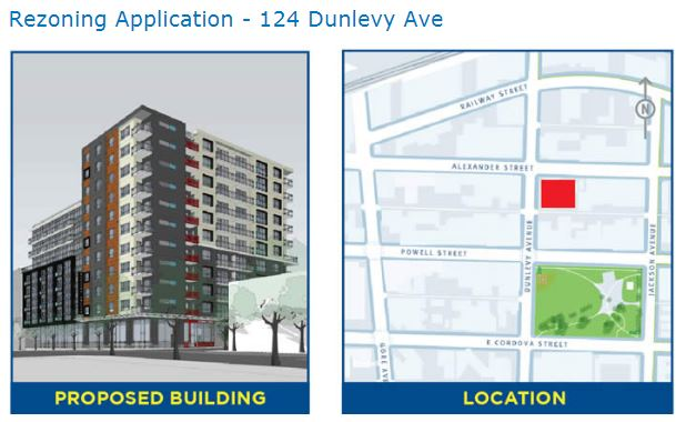 124 Dunlevy rezoning 17-Oct-2017