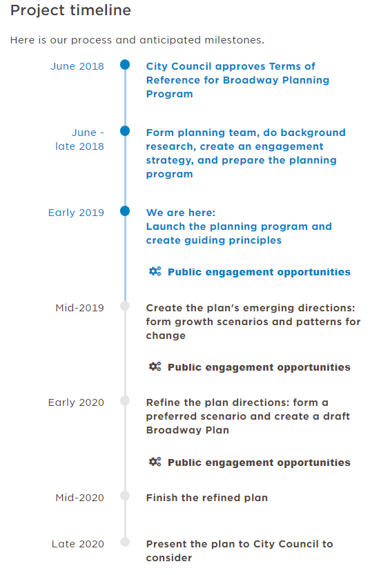 Broadway Plan project timeline as of March 2019