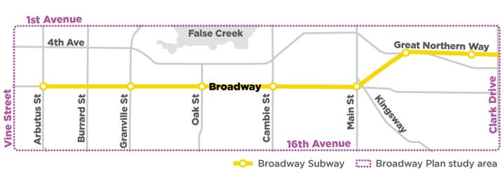 broadway plan study area COV image