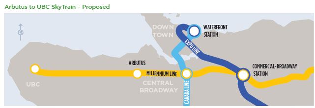 Arbutus to UBC SkyTrain map 2020