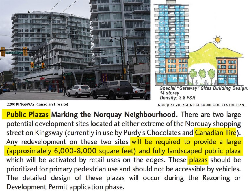 2200 Kingsway and Norquay Plan